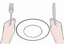 Portion sizes: part 2